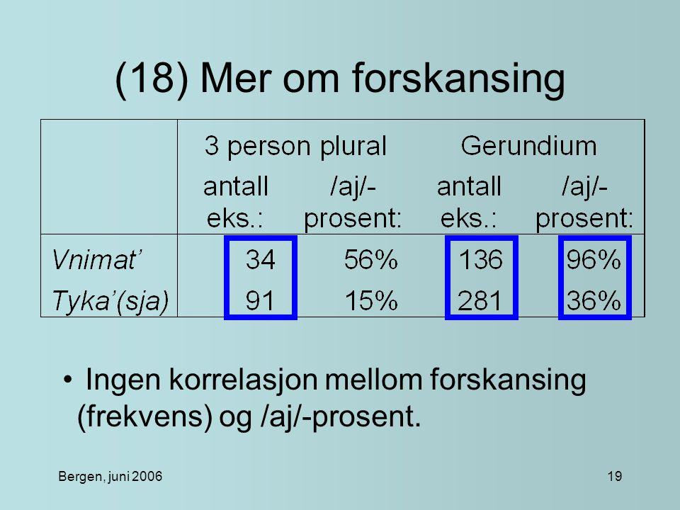 Bergen, juni 200619 (18) Mer om forskansing Ingen korrelasjon mellom forskansing (frekvens) og /aj/-prosent.