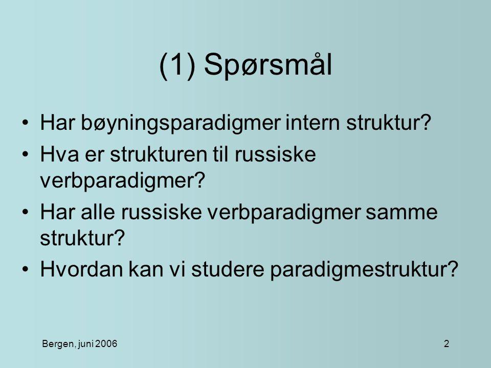 Bergen, juni 20062 (1) Spørsmål Har bøyningsparadigmer intern struktur.