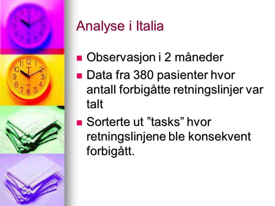 Analyse i Italia Observasjon i 2 måneder Observasjon i 2 måneder Data fra 380 pasienter hvor antall forbigåtte retningslinjer var talt Data fra 380 pasienter hvor antall forbigåtte retningslinjer var talt Sorterte ut tasks hvor retningslinjene ble konsekvent forbigått.