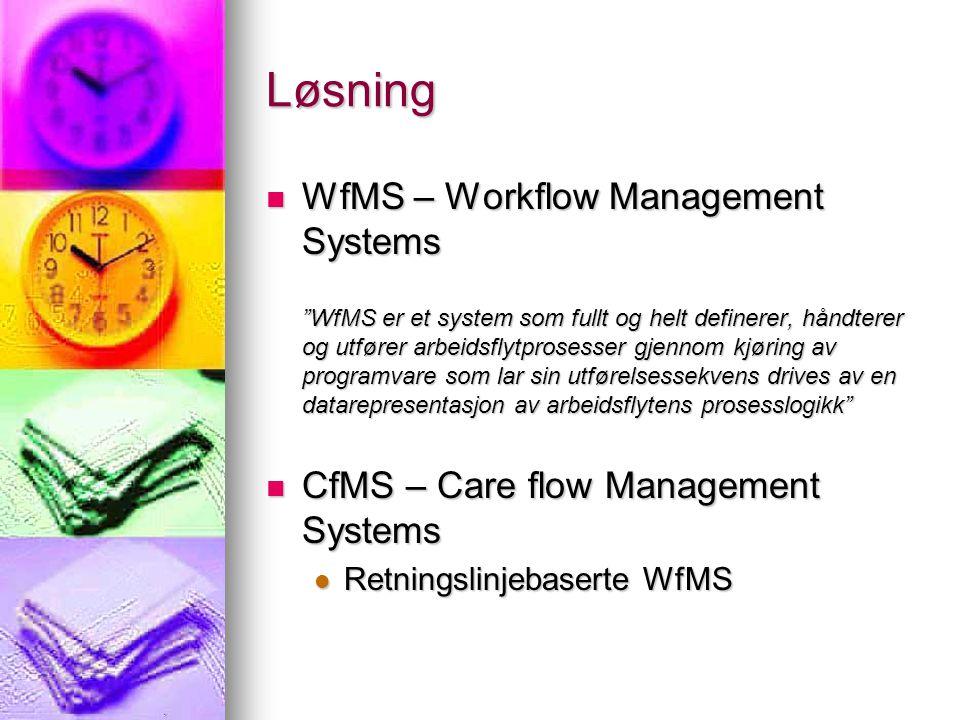 Løsning WfMS – Workflow Management Systems WfMS – Workflow Management Systems WfMS er et system som fullt og helt definerer, håndterer og utfører arbeidsflytprosesser gjennom kjøring av programvare som lar sin utførelsessekvens drives av en datarepresentasjon av arbeidsflytens prosesslogikk CfMS – Care flow Management Systems CfMS – Care flow Management Systems Retningslinjebaserte WfMS Retningslinjebaserte WfMS