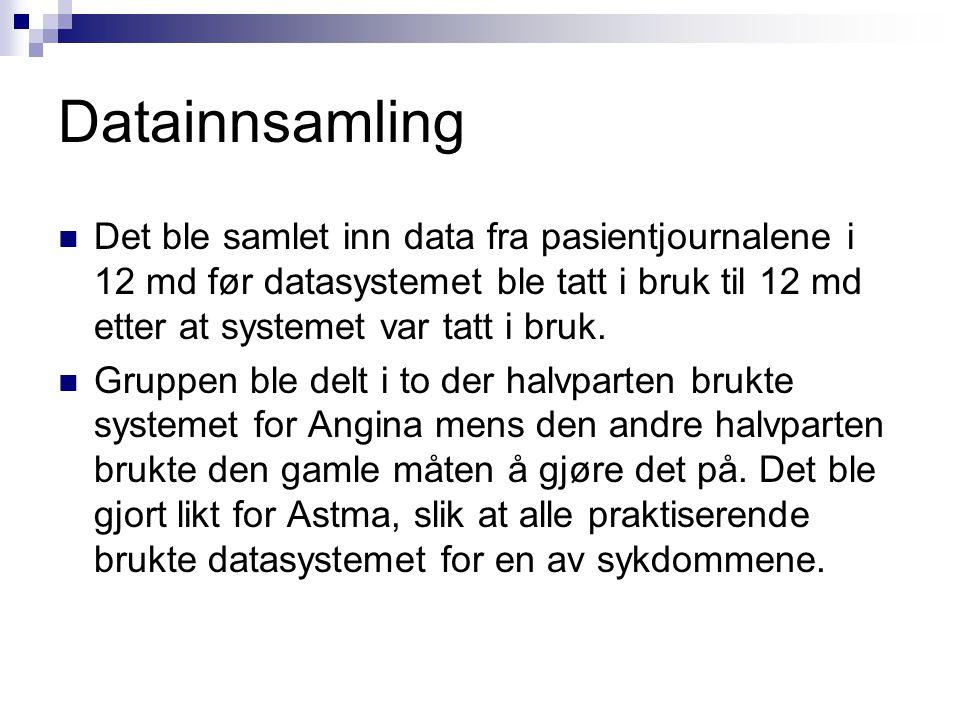 Datainnsamling Det ble samlet inn data fra pasientjournalene i 12 md før datasystemet ble tatt i bruk til 12 md etter at systemet var tatt i bruk.