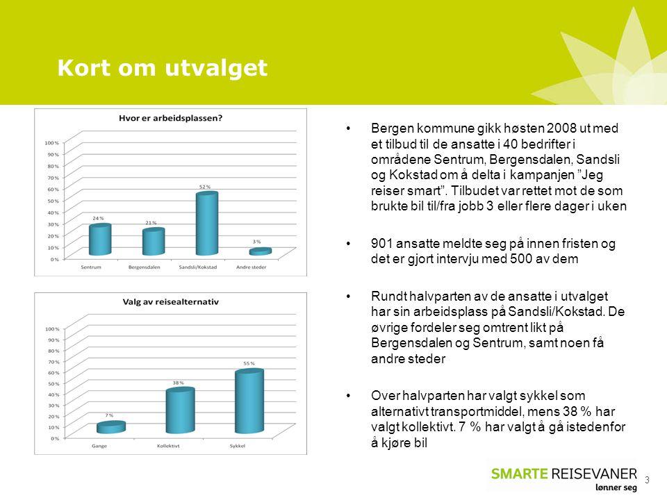 Kort om utvalget 3 Bergen kommune gikk høsten 2008 ut med et tilbud til de ansatte i 40 bedrifter i områdene Sentrum, Bergensdalen, Sandsli og Kokstad om å delta i kampanjen Jeg reiser smart .