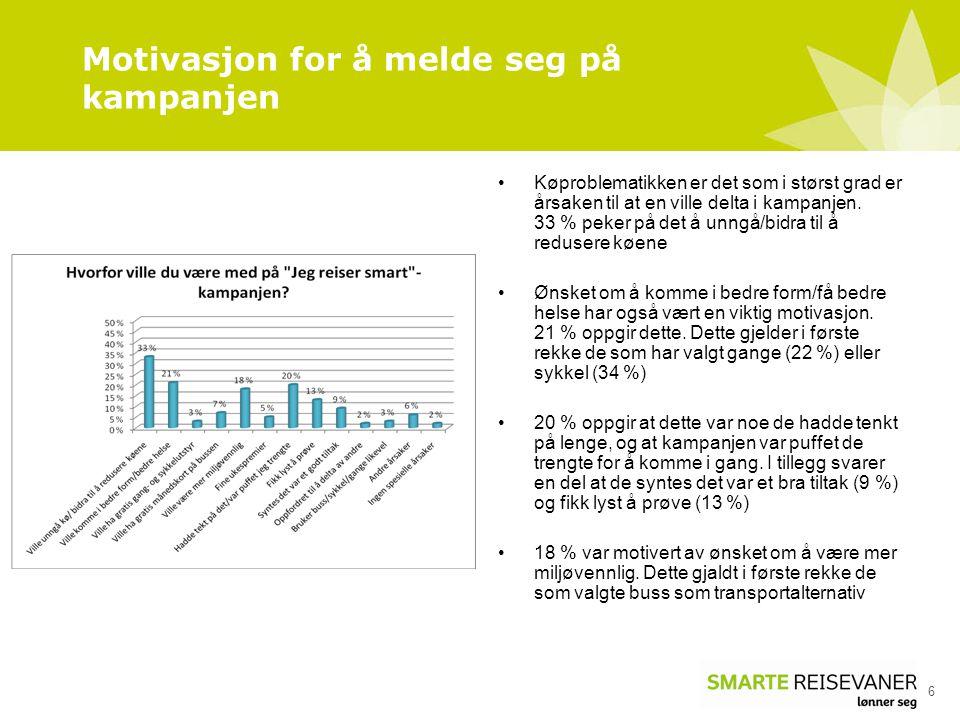 Motivasjon for å melde seg på kampanjen 6 Køproblematikken er det som i størst grad er årsaken til at en ville delta i kampanjen.