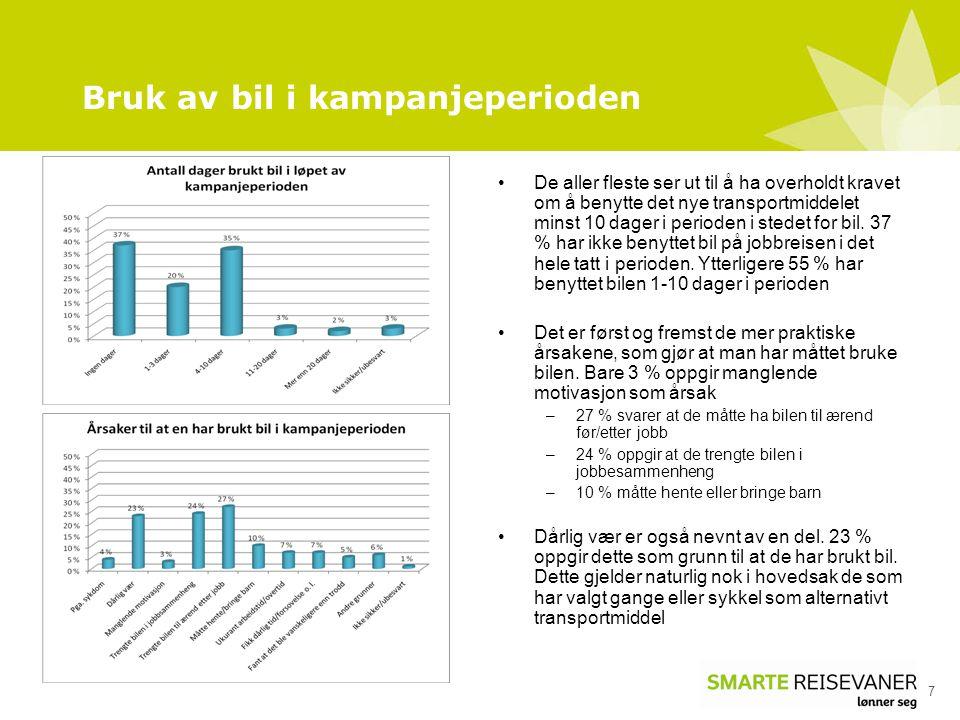 Bruk av bil i kampanjeperioden 7 De aller fleste ser ut til å ha overholdt kravet om å benytte det nye transportmiddelet minst 10 dager i perioden i stedet for bil.