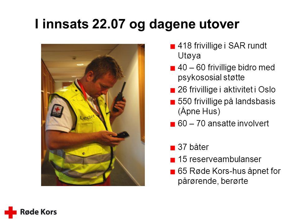 I innsats 22.07 og dagene utover 418 frivillige i SAR rundt Utøya 40 – 60 frivillige bidro med psykososial støtte 26 frivillige i aktivitet i Oslo 550