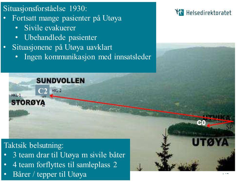 | 18 C0 C2 Taktsik belsutning: 3 team drar til Utøya m sivile båter 4 team forflyttes til samleplass 2 Bårer / tepper til Utøya Situasjonsforståelse 1930: Fortsatt mange pasienter på Utøya Sivile evakuerer Ubehandlede pasienter Situasjonene på Utøya uavklart Ingen kommunikasjon med innsatsleder