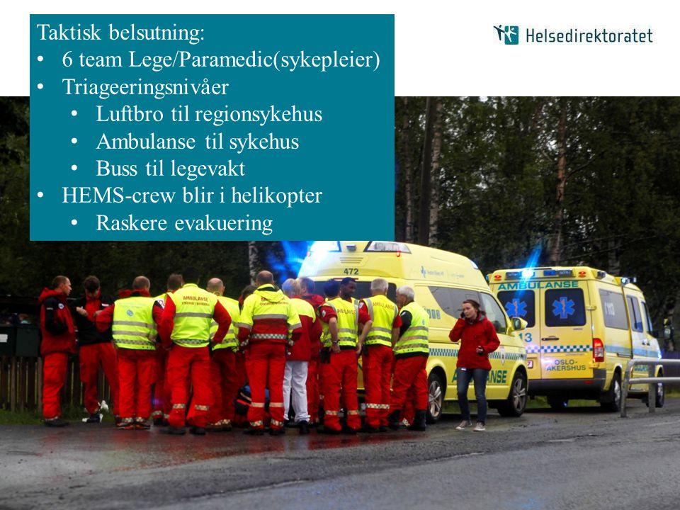 Taktisk belsutning: 6 team Lege/Paramedic(sykepleier) Triageeringsnivåer Luftbro til regionsykehus Ambulanse til sykehus Buss til legevakt HEMS-crew blir i helikopter Raskere evakuering