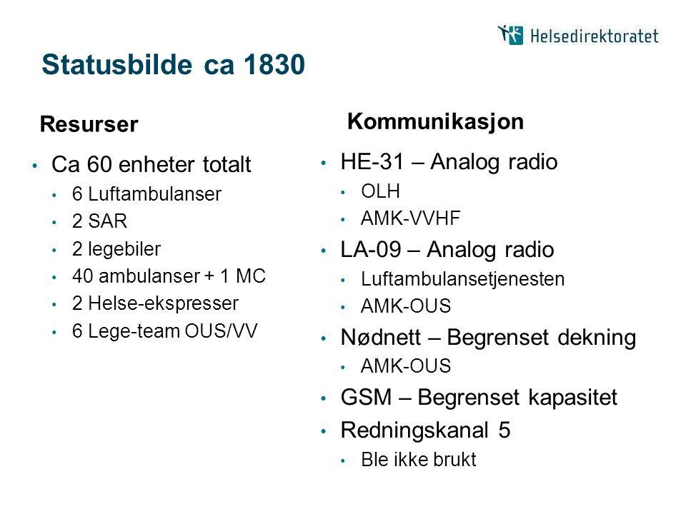 Statusbilde ca 1830 Resurser Ca 60 enheter totalt 6 Luftambulanser 2 SAR 2 legebiler 40 ambulanser + 1 MC 2 Helse-ekspresser 6 Lege-team OUS/VV Kommunikasjon HE-31 – Analog radio OLH AMK-VVHF LA-09 – Analog radio Luftambulansetjenesten AMK-OUS Nødnett – Begrenset dekning AMK-OUS GSM – Begrenset kapasitet Redningskanal 5 Ble ikke brukt