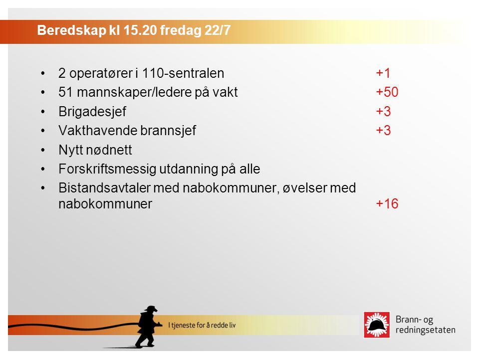 Beredskap kl 15.20 fredag 22/7 2 operatører i 110-sentralen+1 51 mannskaper/ledere på vakt+50 Brigadesjef+3 Vakthavende brannsjef+3 Nytt nødnett Forsk