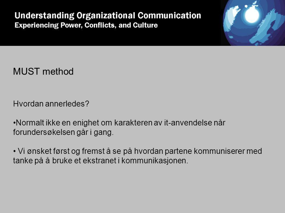 MUST method Hvordan annerledes? Normalt ikke en enighet om karakteren av it-anvendelse når forundersøkelsen går i gang. Vi ønsket først og fremst å se