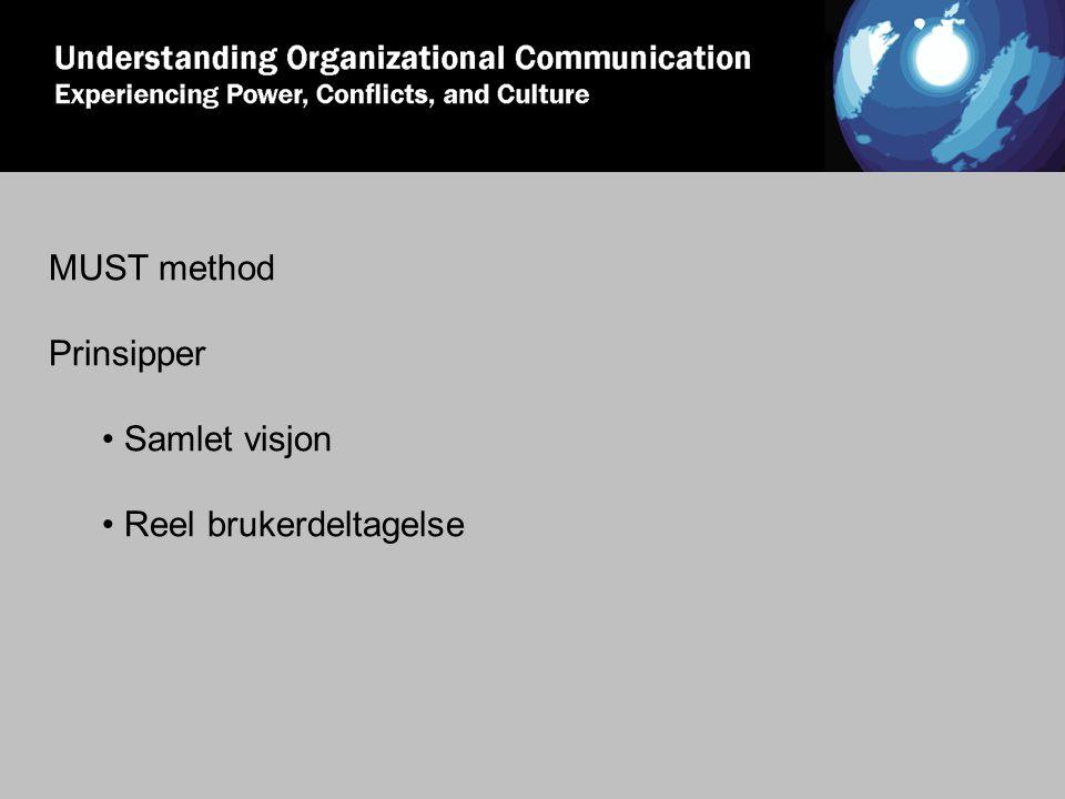 MUST method Samlet visjon Brukerenes muligheter for å endre deres kommunikasjonsvaner.