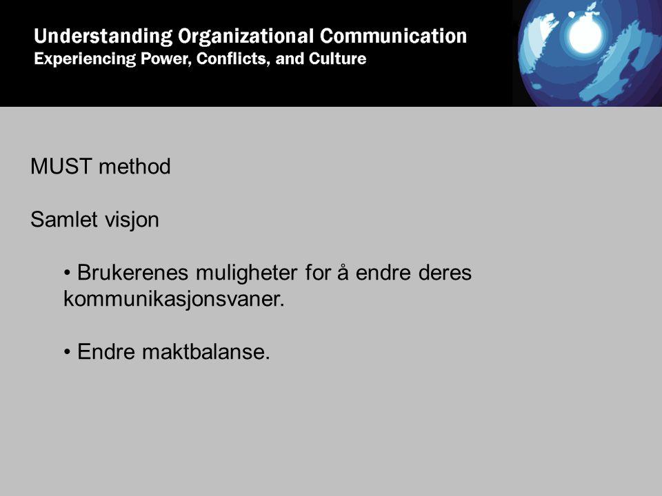 MUST method Samlet visjon Brukerenes muligheter for å endre deres kommunikasjonsvaner. Endre maktbalanse.