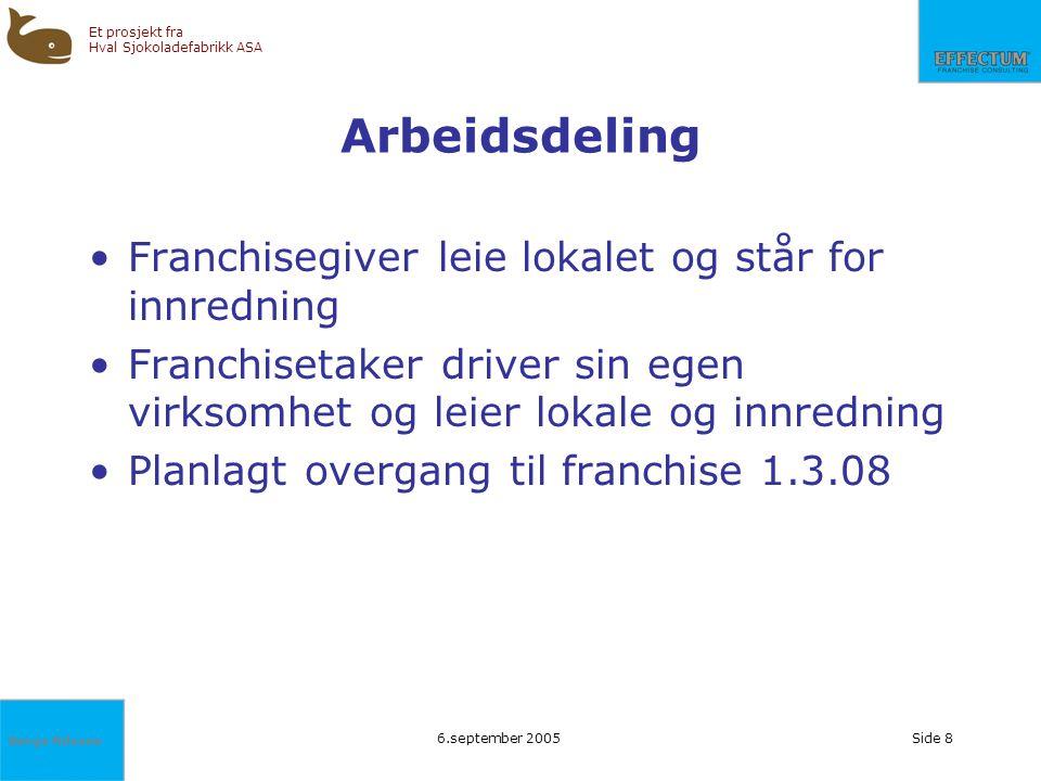 Børge Nilssen Et prosjekt fra Hval Sjokoladefabrikk ASA 6.september 2005Side 8 Arbeidsdeling Franchisegiver leie lokalet og står for innredning Franch