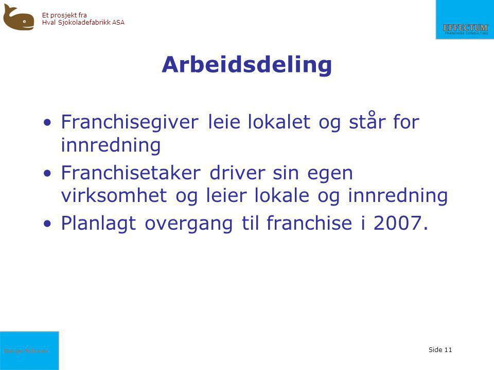 Børge Nilssen Et prosjekt fra Hval Sjokoladefabrikk ASA Side 11 Arbeidsdeling Franchisegiver leie lokalet og står for innredning Franchisetaker driver sin egen virksomhet og leier lokale og innredning Planlagt overgang til franchise i 2007.