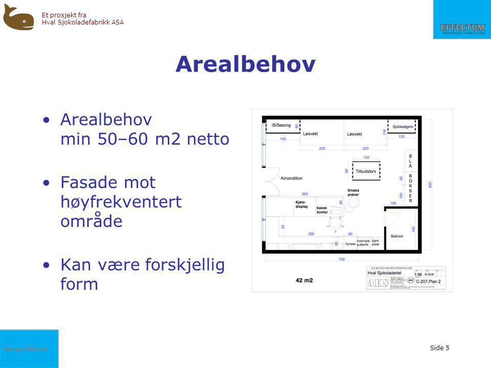 Børge Nilssen Et prosjekt fra Hval Sjokoladefabrikk ASA Side 5 Arealbehov Arealbehov min 50–60 m2 netto Fasade mot høyfrekventert område Kan være fors
