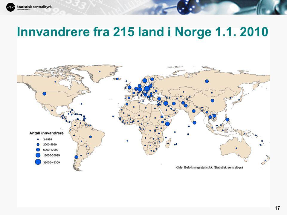 17 Innvandrere fra 215 land i Norge 1.1. 2010