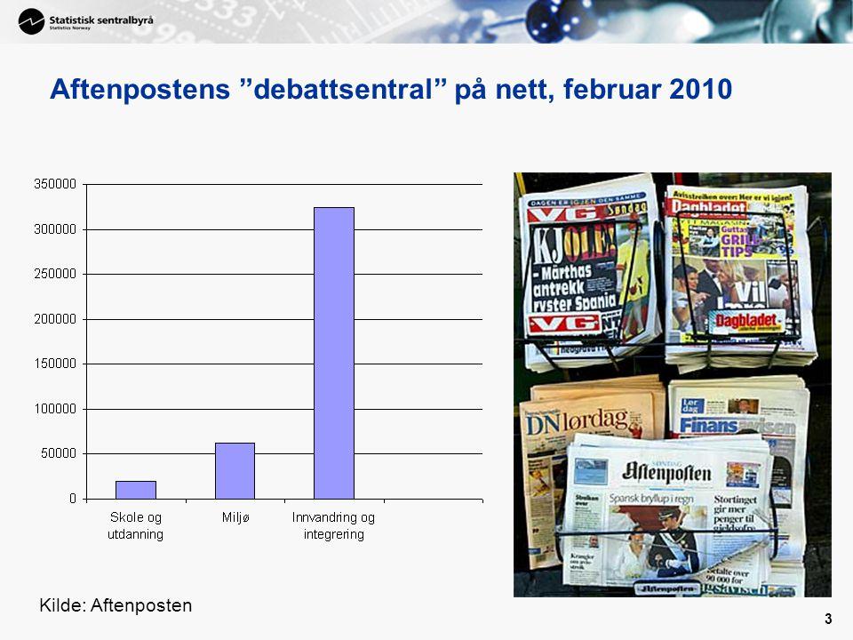3 Aftenpostens debattsentral på nett, februar 2010 Kilde: Aftenposten