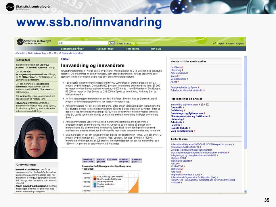 35 www.ssb.no/innvandring