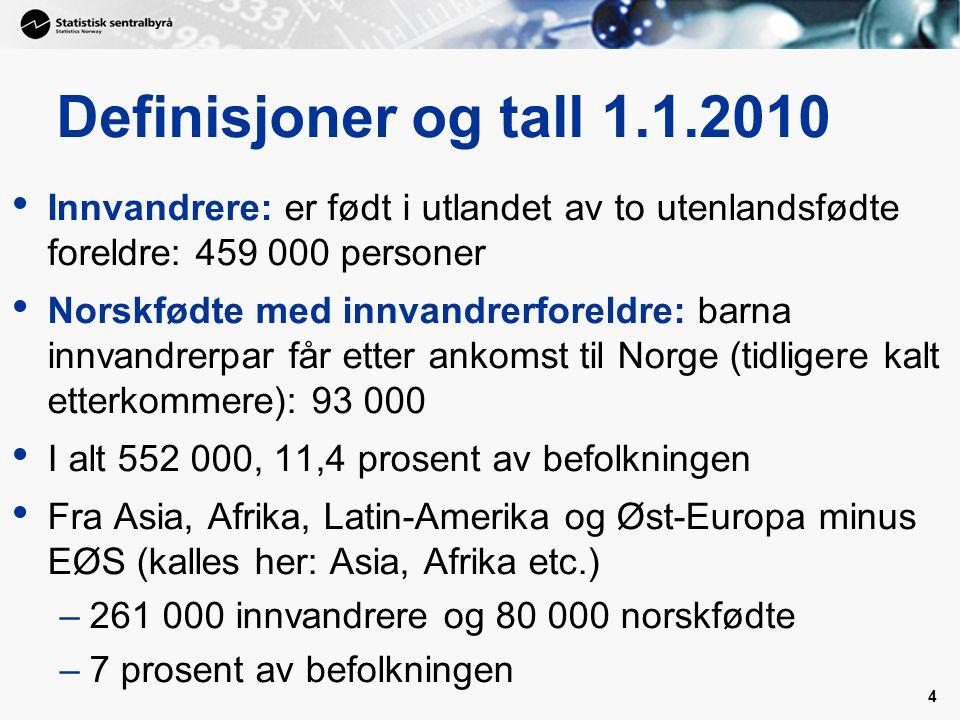 4 Definisjoner og tall 1.1.2010 Innvandrere: er født i utlandet av to utenlandsfødte foreldre: 459 000 personer Norskfødte med innvandrerforeldre: barna innvandrerpar får etter ankomst til Norge (tidligere kalt etterkommere): 93 000 I alt 552 000, 11,4 prosent av befolkningen Fra Asia, Afrika, Latin-Amerika og Øst-Europa minus EØS (kalles her: Asia, Afrika etc.) –261 000 innvandrere og 80 000 norskfødte –7 prosent av befolkningen