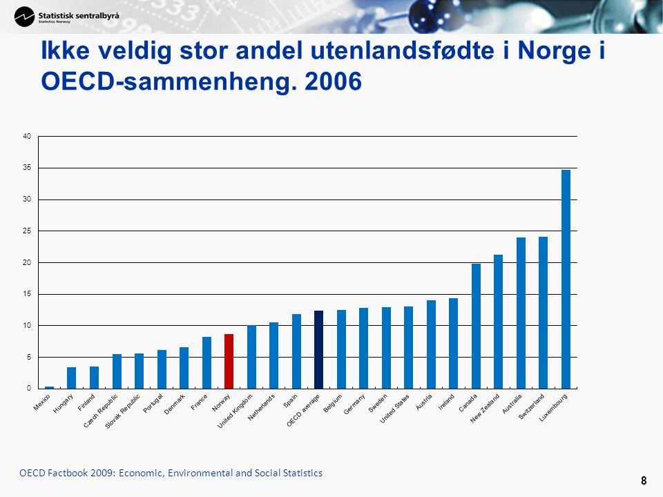 49 Andel bosatte per 1.1. 2010, etter innvandringsgrunn og innvandringsår, 1990-2009. Prosent.