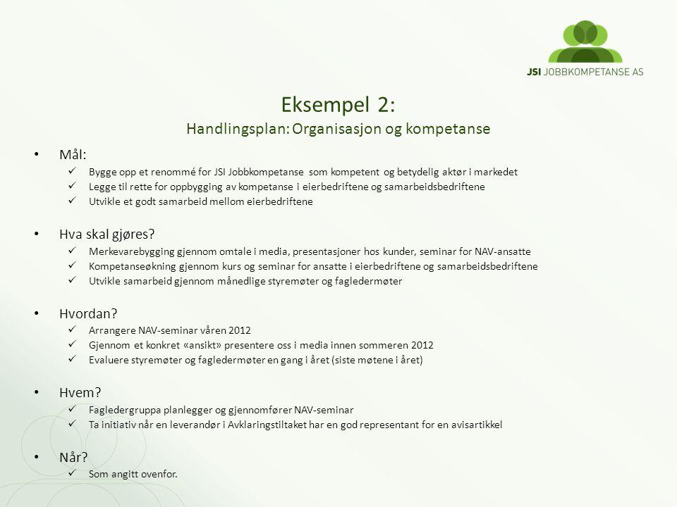 Eksempel 2: Handlingsplan: Organisasjon og kompetanse Mål: Bygge opp et renommé for JSI Jobbkompetanse som kompetent og betydelig aktør i markedet Leg