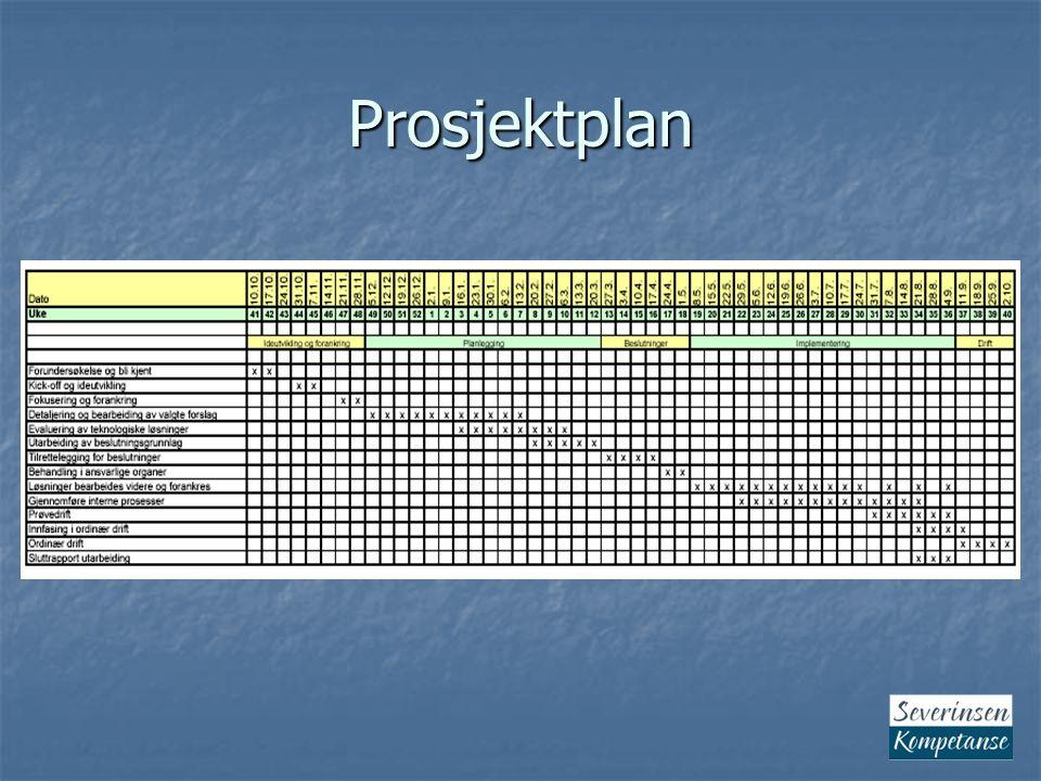 Prosjektplan