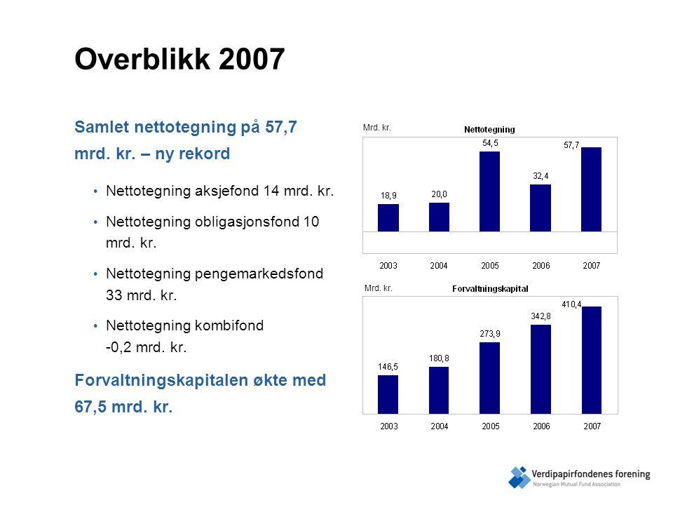 Overblikk 2007 Samlet nettotegning på 57,7 mrd. kr.