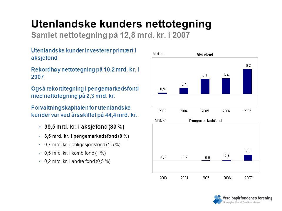 Utenlandske kunders nettotegning Samlet nettotegning på 12,8 mrd.