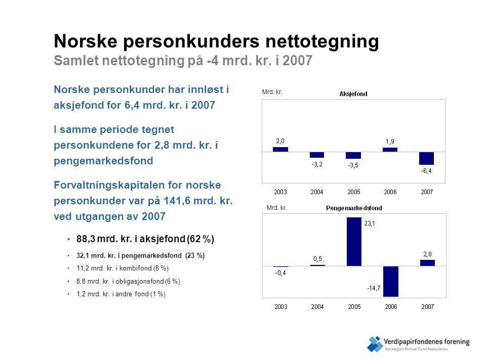 Norske personkunders nettotegning Samlet nettotegning på -4 mrd.