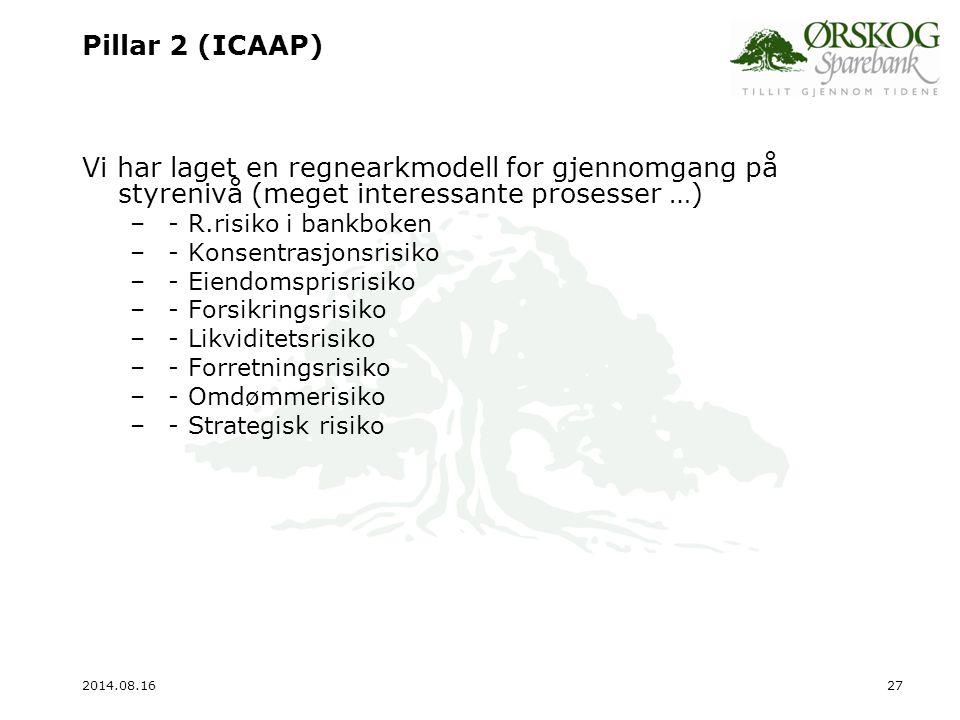 Bankens ICAAP rapport