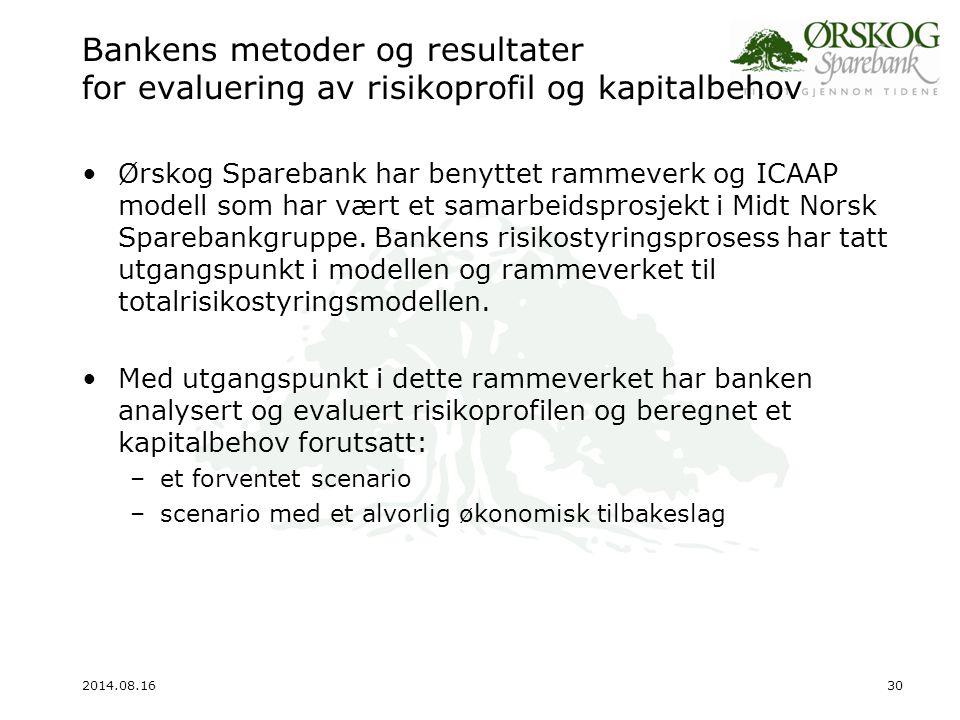 2014.08.1631 Hovedkonklusjonene fra ICAAP analysen I forhold til Pilar 1 og sett i forhold til bankens risikoprofil og evaluering av risiko med kvantifisering etter Pilar, har banken en solid kapitaldekning.