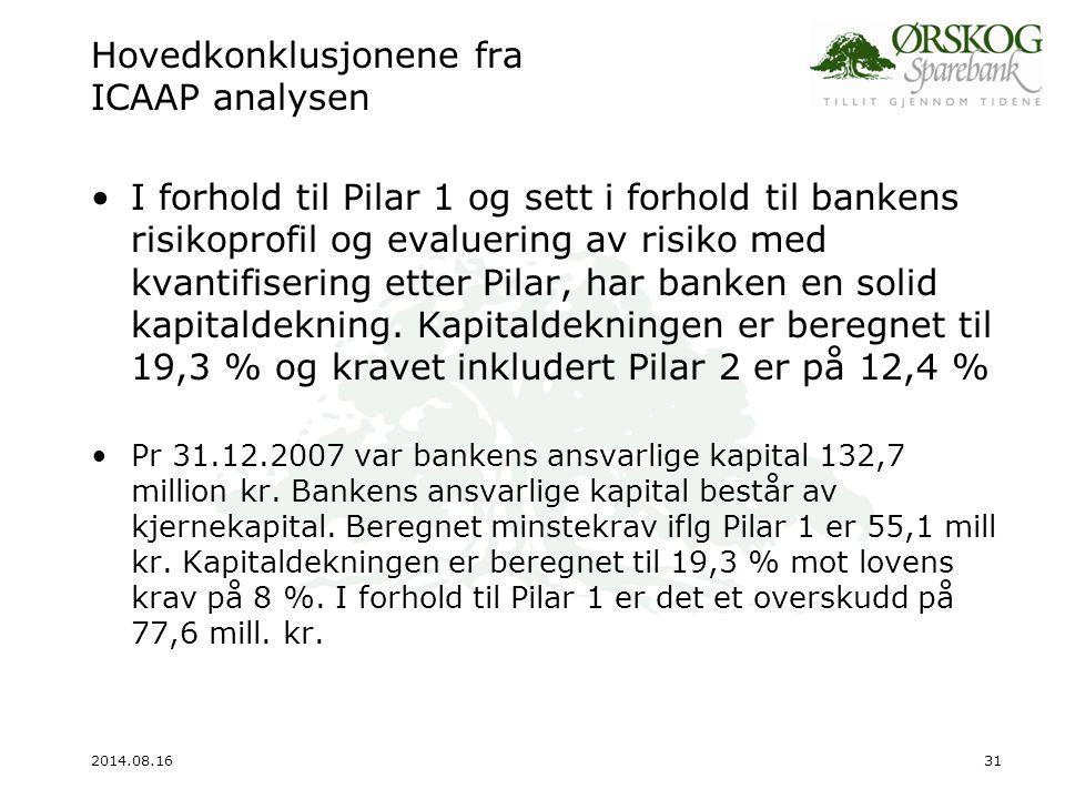 2014.08.1632 Hovedkonklusjonene fra ICAAP analysen Sett i forhold til analysert og evaluert risikoprofil og i forhold til Pilar 1 kravet har banken et totalkapitalbehov på 85,1 million det første året.