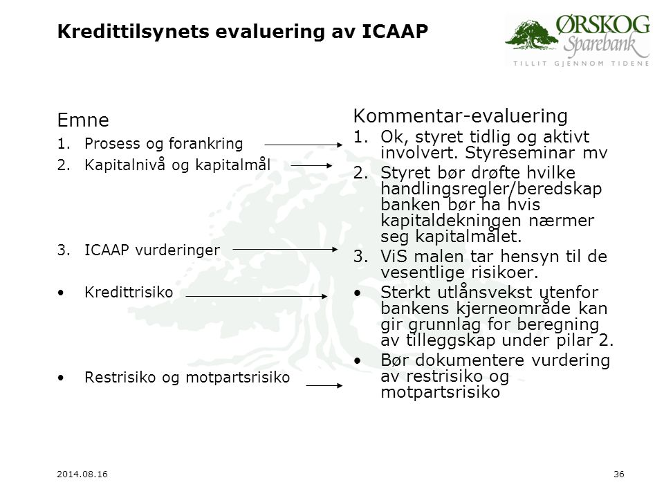 2014.08.1637 Kredittilsynets evaluering av ICAAP Emne Markedsrisiko Likviditetsrisiko Operasjonell risiko Fremskrivning og stresstesting Kommentar - evaluering Beregningene bør ta utgangspunkt i vedtatte rammer Innskuddsdekningen har falt med 6% til 72% i 2007.