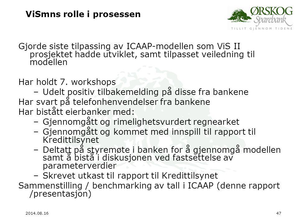 2014.08.1648 Plan for videre tilpassing av ICAAP - modellen ICAAP modellen er nå endret for å imøtekomme noen av Kredittilsynets tilbakemeldinger.