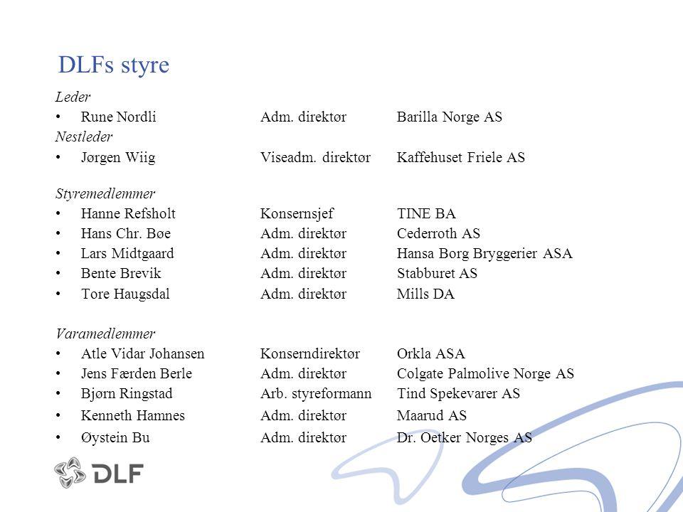 DLFs styre Leder Rune Nordli Adm. direktør Barilla Norge AS Nestleder Jørgen Wiig Viseadm. direktørKaffehuset Friele AS Styremedlemmer Hanne Refsholt