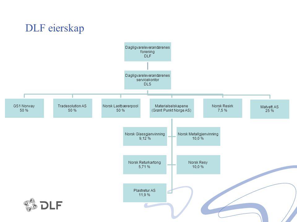 DLF eierskap Dagligvareleverandørenes forening DLF Dagligvareleverandørenes servicekontor DLS GS1 Norway 50 % Tradesolution AS 50 % Norsk Lastbærerpoo
