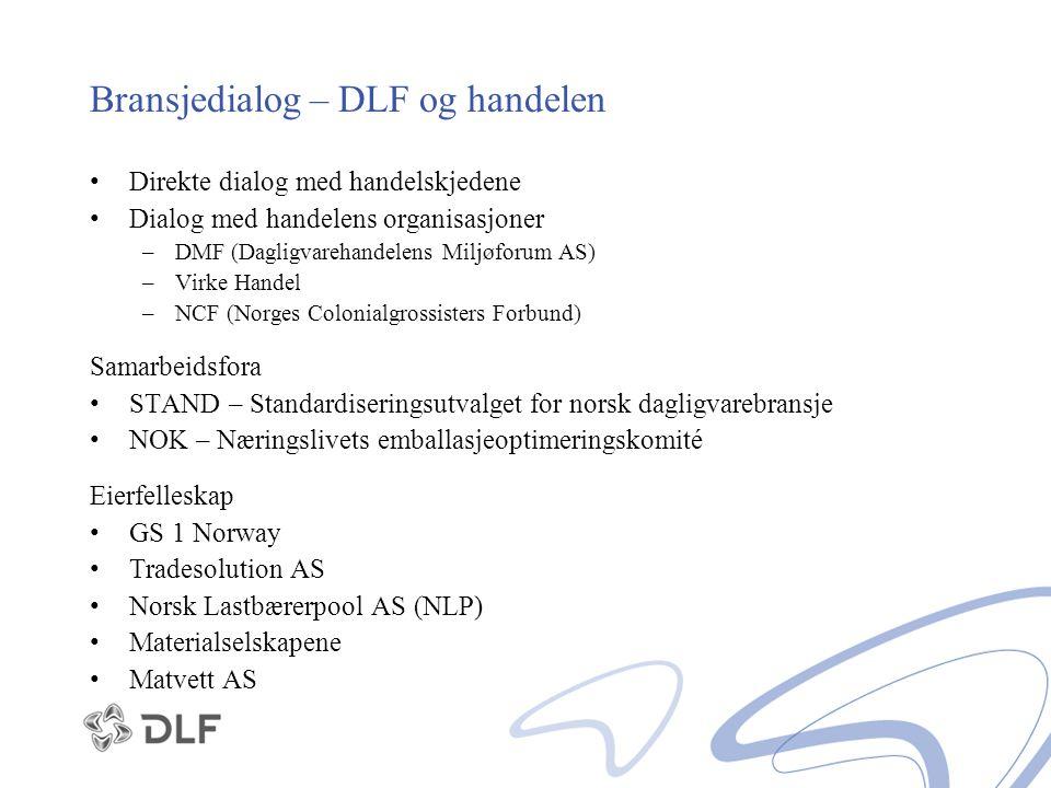 Bransjedialog – DLF og handelen Direkte dialog med handelskjedene Dialog med handelens organisasjoner –DMF (Dagligvarehandelens Miljøforum AS) –Virke