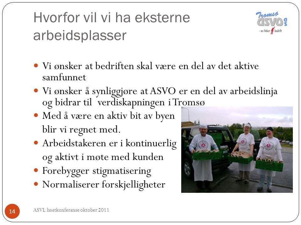 Hvorfor vil vi ha eksterne arbeidsplasser ASVL høstkonferanse oktober 2011 14 Vi ønsker at bedriften skal være en del av det aktive samfunnet Vi ønsker å synliggjøre at ASVO er en del av arbeidslinja og bidrar til verdiskapningen i Tromsø Med å være en aktiv bit av byen blir vi regnet med.