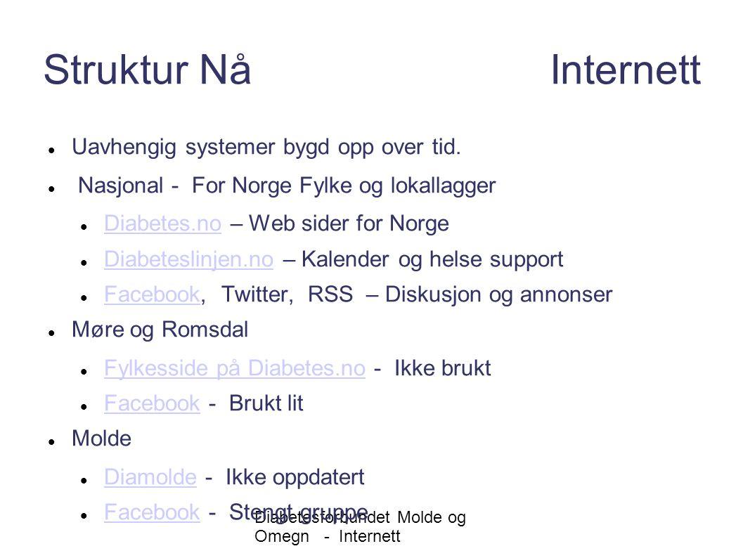 Diabetesforbundet Molde og Omegn - Internett Regel Internett Ansvar for forbundet sin web ligger med Nasjonal redaktør (Turid Spilling) Regel ligger på Retningslinjer for nettpublisering i Diabetesforbundet Ut av dato - Ny retningslinjer kommer snart.