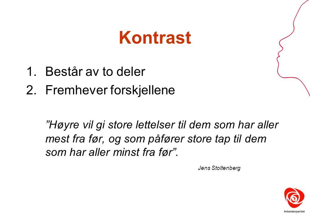"""Kontrast 1.Består av to deler 2.Fremhever forskjellene """"Høyre vil gi store lettelser til dem som har aller mest fra før, og som påfører store tap til"""