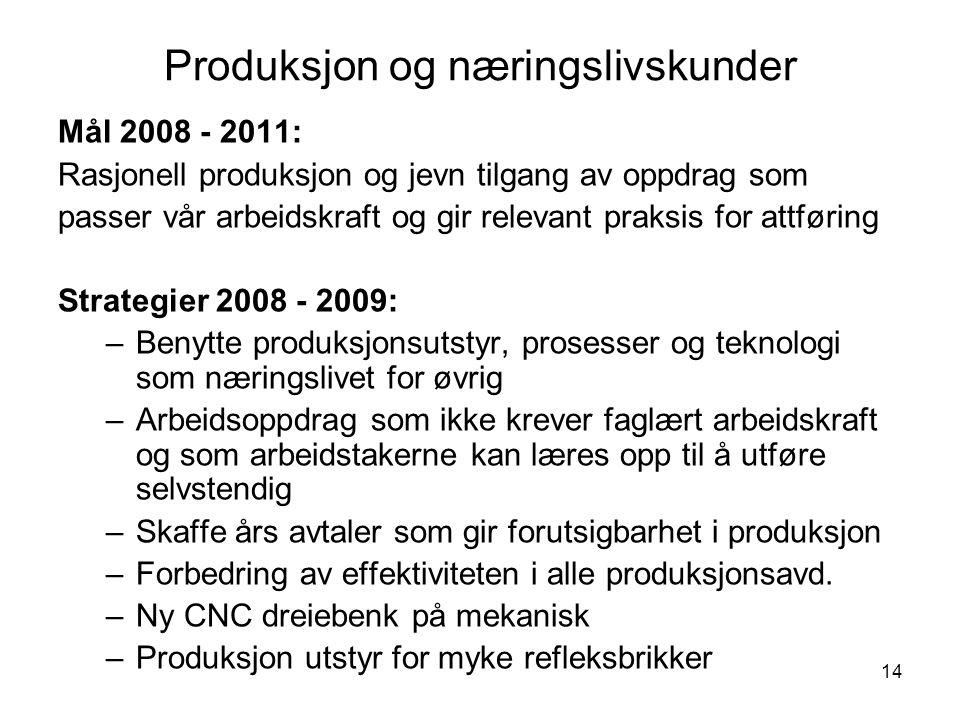14 Produksjon og næringslivskunder Mål 2008 - 2011: Rasjonell produksjon og jevn tilgang av oppdrag som passer vår arbeidskraft og gir relevant praksi