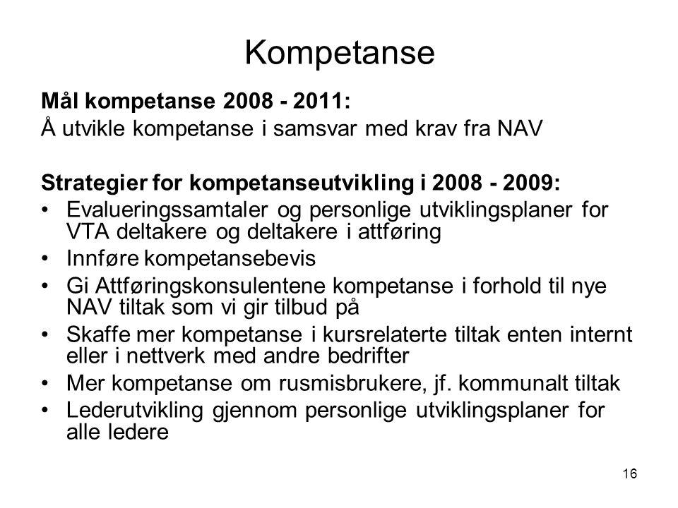 16 Kompetanse Mål kompetanse 2008 - 2011: Å utvikle kompetanse i samsvar med krav fra NAV Strategier for kompetanseutvikling i 2008 - 2009: Evaluering