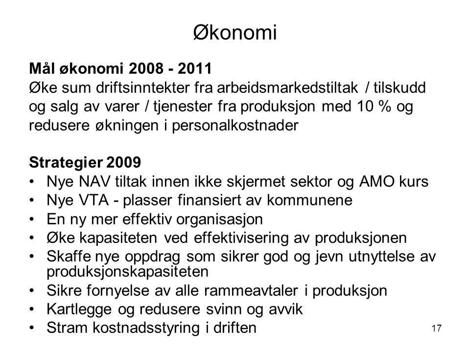 17 Økonomi Mål økonomi 2008 - 2011 Øke sum driftsinntekter fra arbeidsmarkedstiltak / tilskudd og salg av varer / tjenester fra produksjon med 10 % og