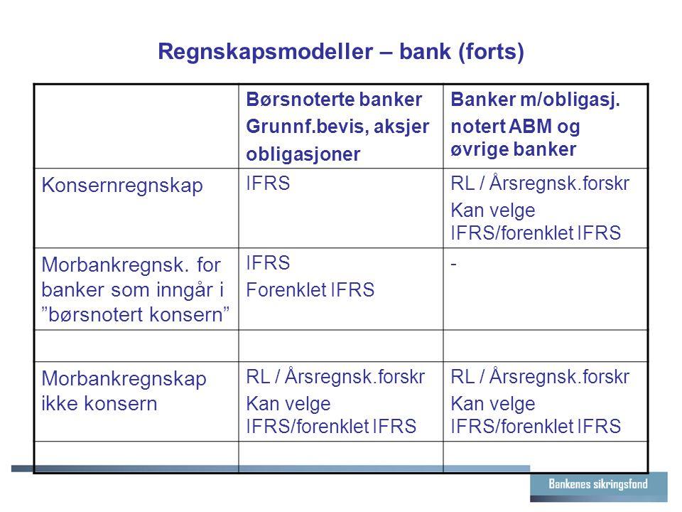 Regnskapsmodeller – bank (forts) Børsnoterte banker Grunnf.bevis, aksjer obligasjoner Banker m/obligasj.