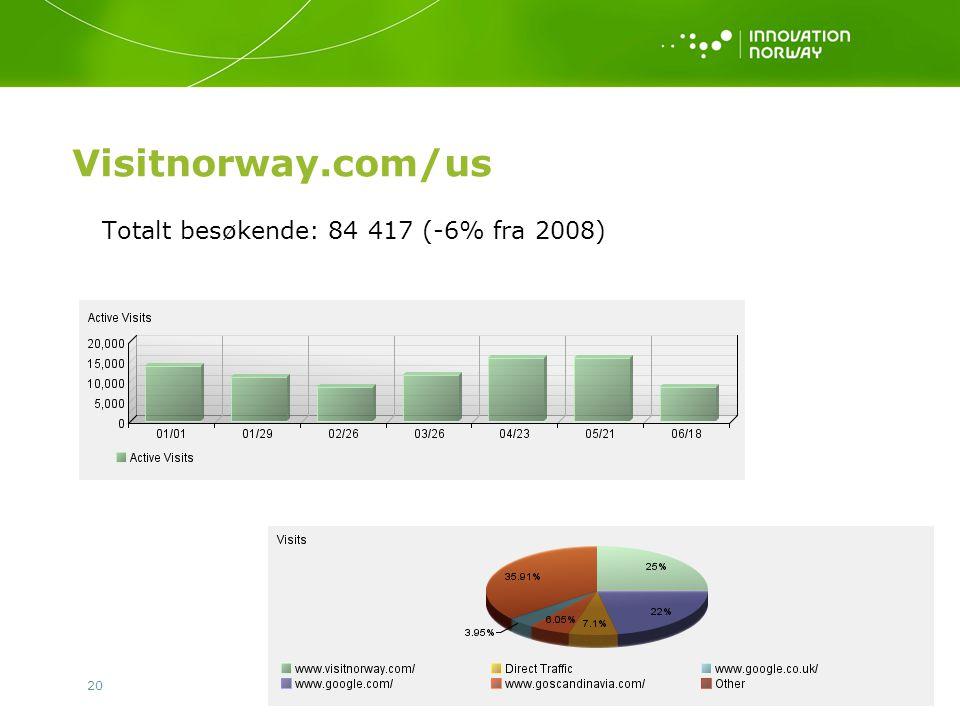 20 Visitnorway.com/us Totalt besøkende: 84 417 (-6% fra 2008)