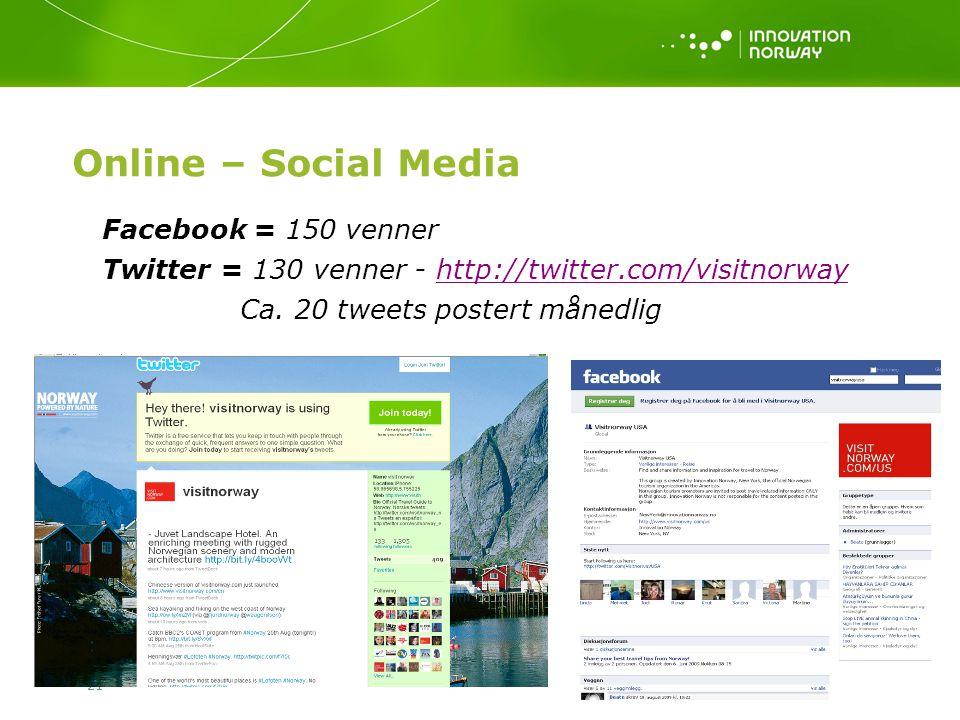 21 Online – Social Media Facebook = 150 venner Twitter = 130 venner - http://twitter.com/visitnorwayhttp://twitter.com/visitnorway Ca. 20 tweets poste