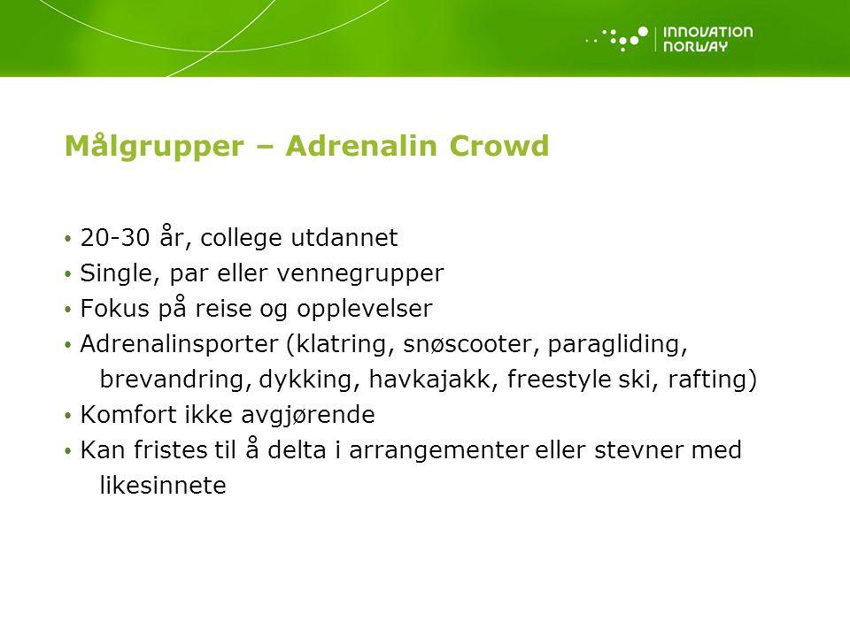 Målgrupper – Adrenalin Crowd 20-30 år, college utdannet Single, par eller vennegrupper Fokus på reise og opplevelser Adrenalinsporter (klatring, snøsc
