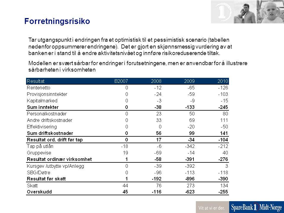 Forretningsrisiko Tar utgangspunkt i endringen fra et optimistisk til et pessimistisk scenario (tabellen nedenfor oppsummerer endringene). Det er gjor