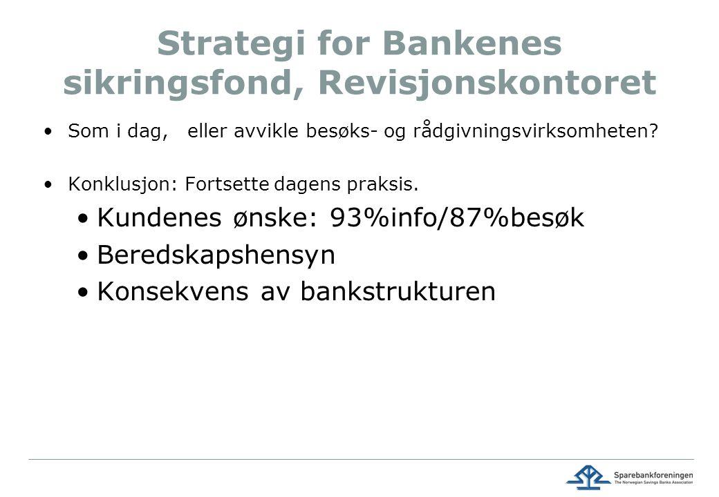 Strategi for Bankenes sikringsfond, Revisjonskontoret Som i dag, eller avvikle besøks- og rådgivningsvirksomheten.