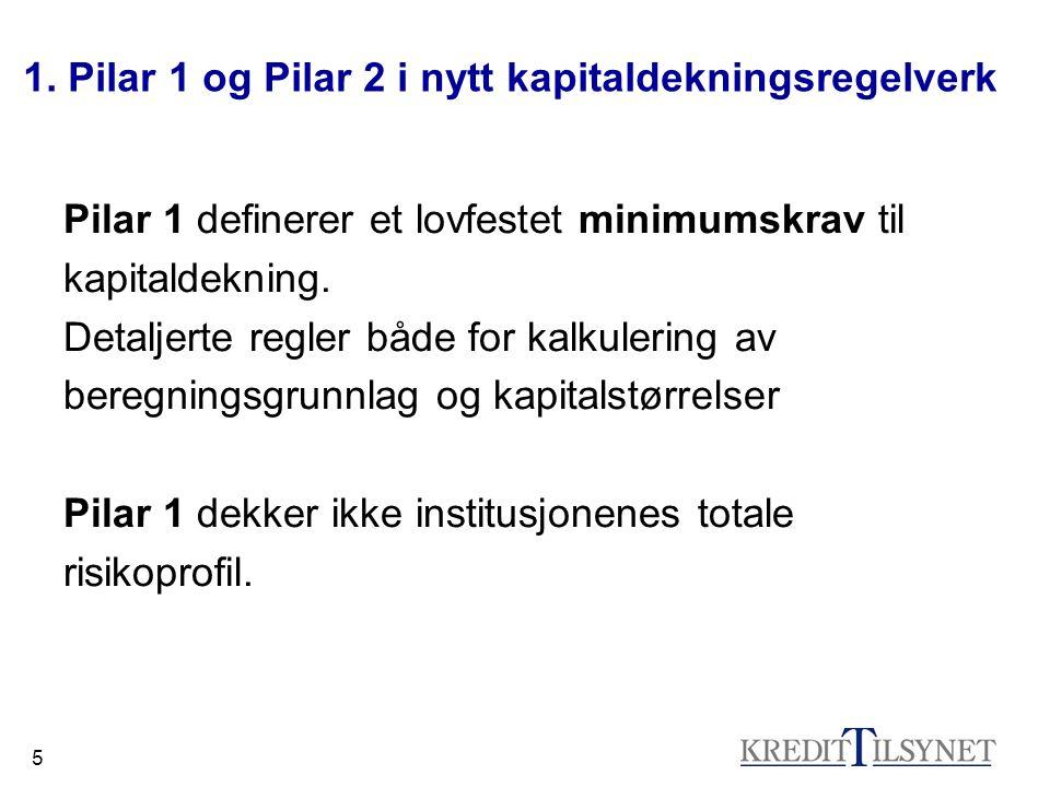 5 1. Pilar 1 og Pilar 2 i nytt kapitaldekningsregelverk Pilar 1 definerer et lovfestet minimumskrav til kapitaldekning. Detaljerte regler både for kal